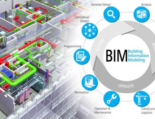 Normatividad peruana vinculada a la implementación de BIM en proyectos de inversión pública